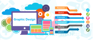 graphics designing services in Islamabad