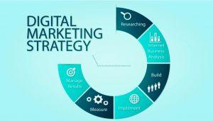digital marketing services in Islamabad