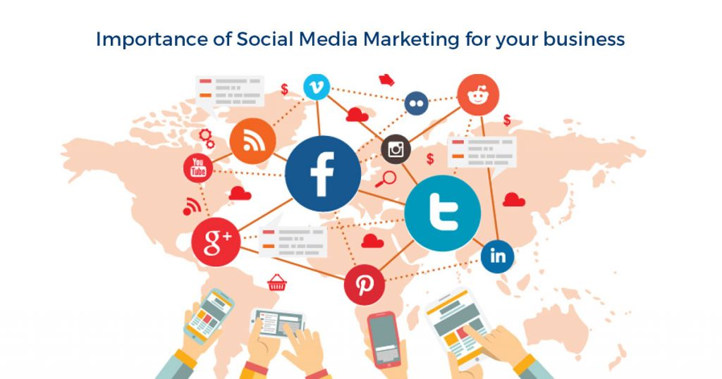 Social Media Marketing agency in Islamabad Pakistan